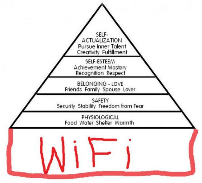 Businessmodel z e g Maslow wifi